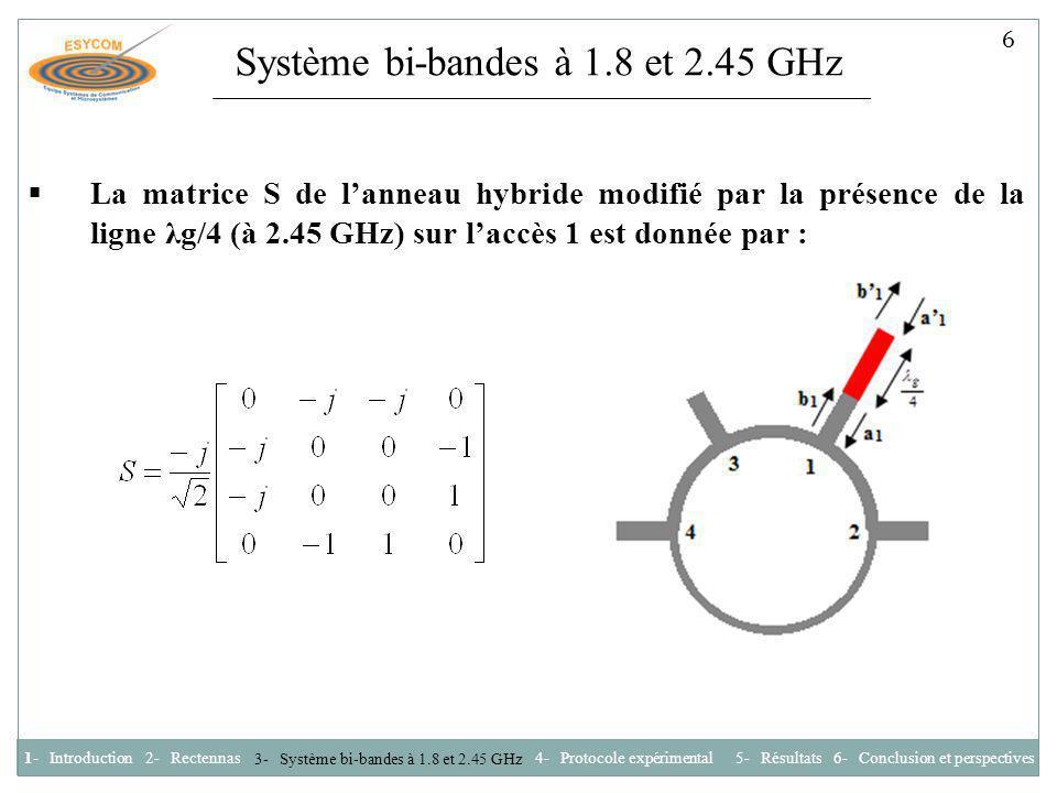 Système bi-bandes à 1.8 et 2.45 GHz