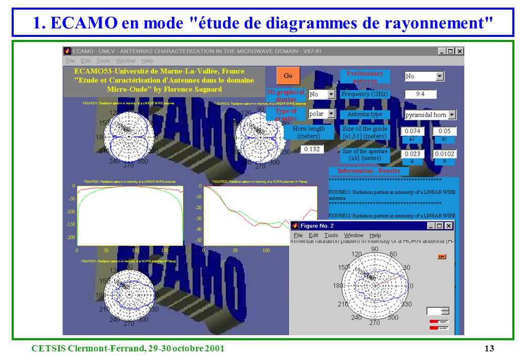 1. ECAMO en mode étude de diagrammes de rayonnement
