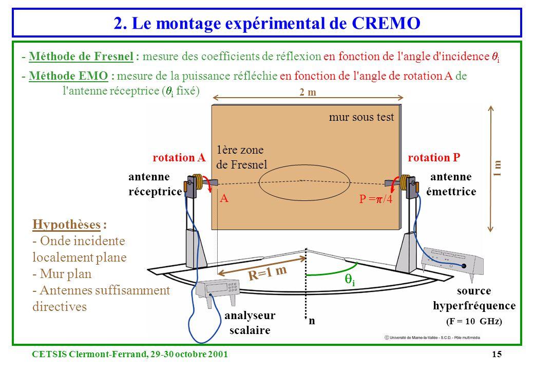 2. Le montage expérimental de CREMO