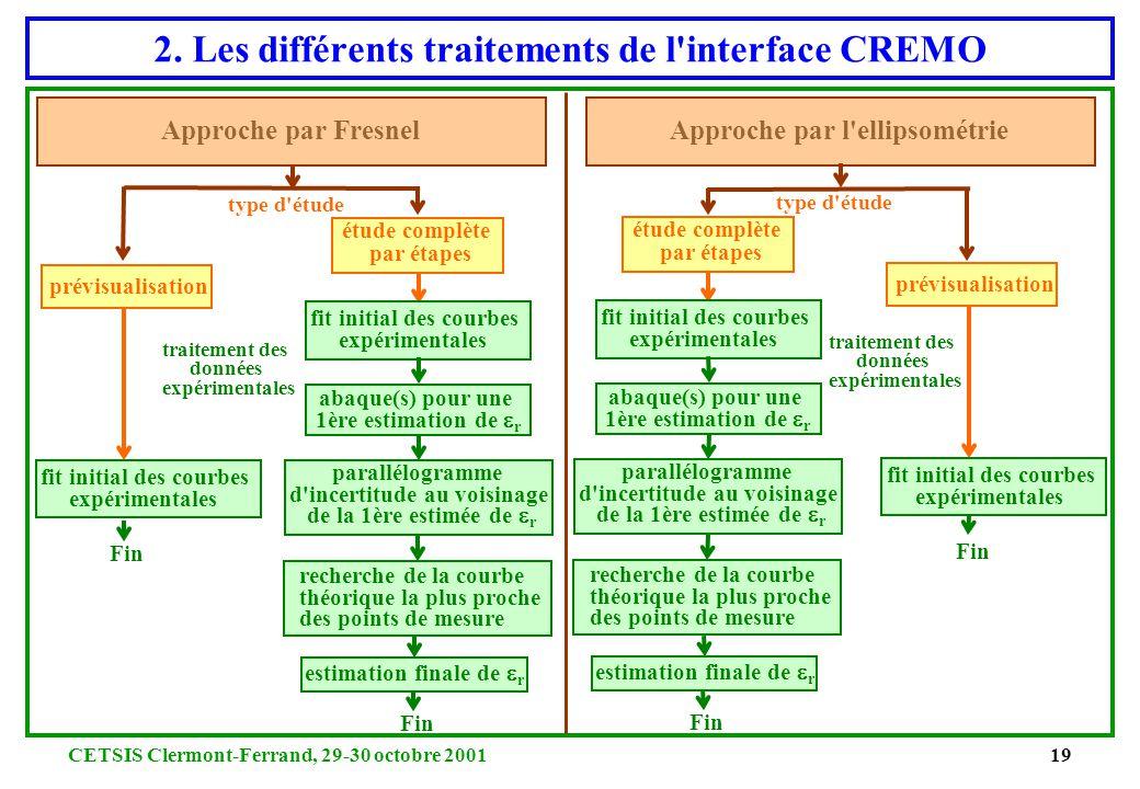 2. Les différents traitements de l interface CREMO