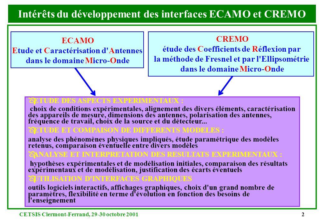 Intérêts du développement des interfaces ECAMO et CREMO