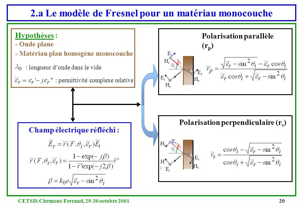 2.a Le modèle de Fresnel pour un matériau monocouche