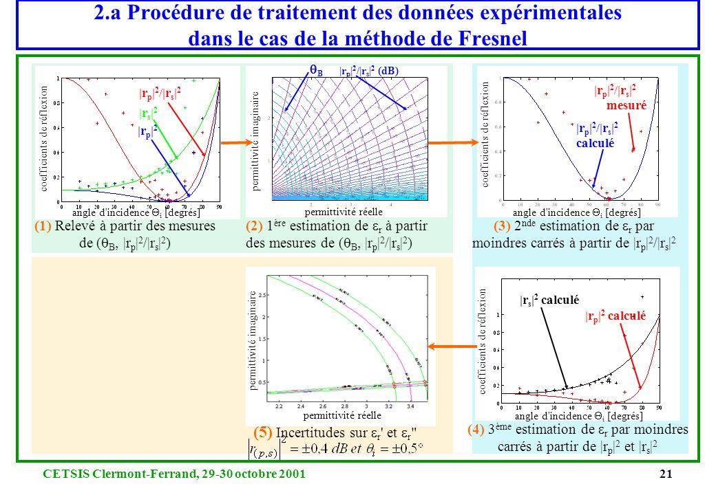 2.a Procédure de traitement des données expérimentales dans le cas de la méthode de Fresnel