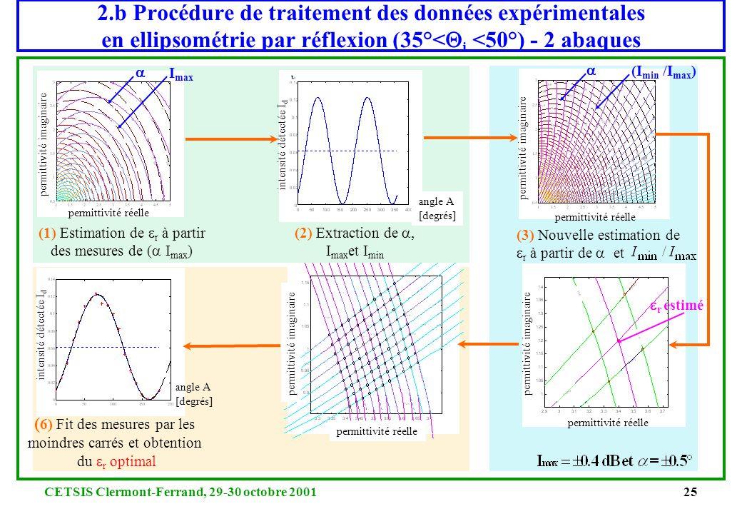 2.b Procédure de traitement des données expérimentales en ellipsométrie par réflexion (35°<Qi <50°) - 2 abaques