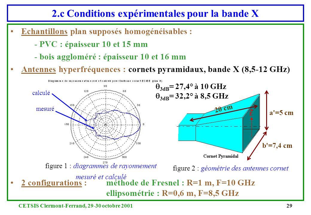 2.c Conditions expérimentales pour la bande X