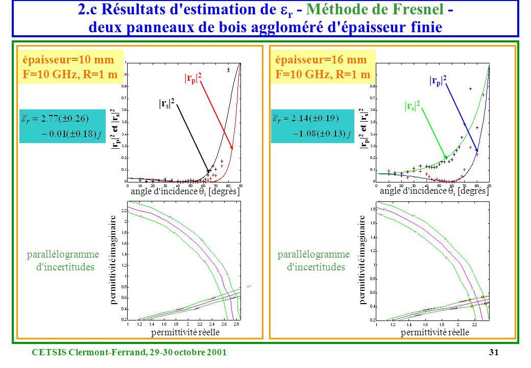 2.c Résultats d estimation de er - Méthode de Fresnel - deux panneaux de bois aggloméré d épaisseur finie