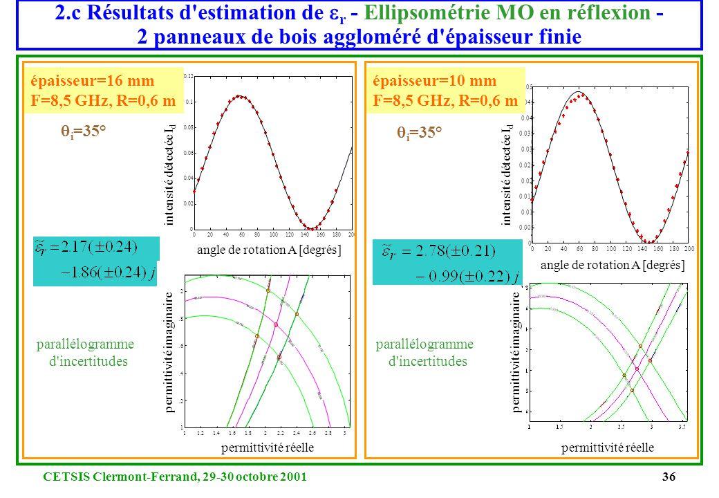 2.c Résultats d estimation de er - Ellipsométrie MO en réflexion - 2 panneaux de bois aggloméré d épaisseur finie
