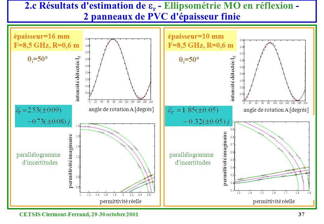 2.c Résultats d estimation de er - Ellipsométrie MO en réflexion - 2 panneaux de PVC d épaisseur finie