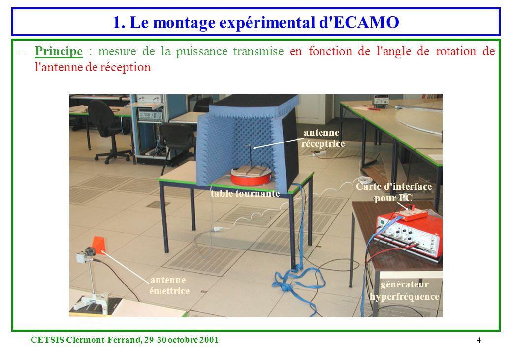 1. Le montage expérimental d ECAMO