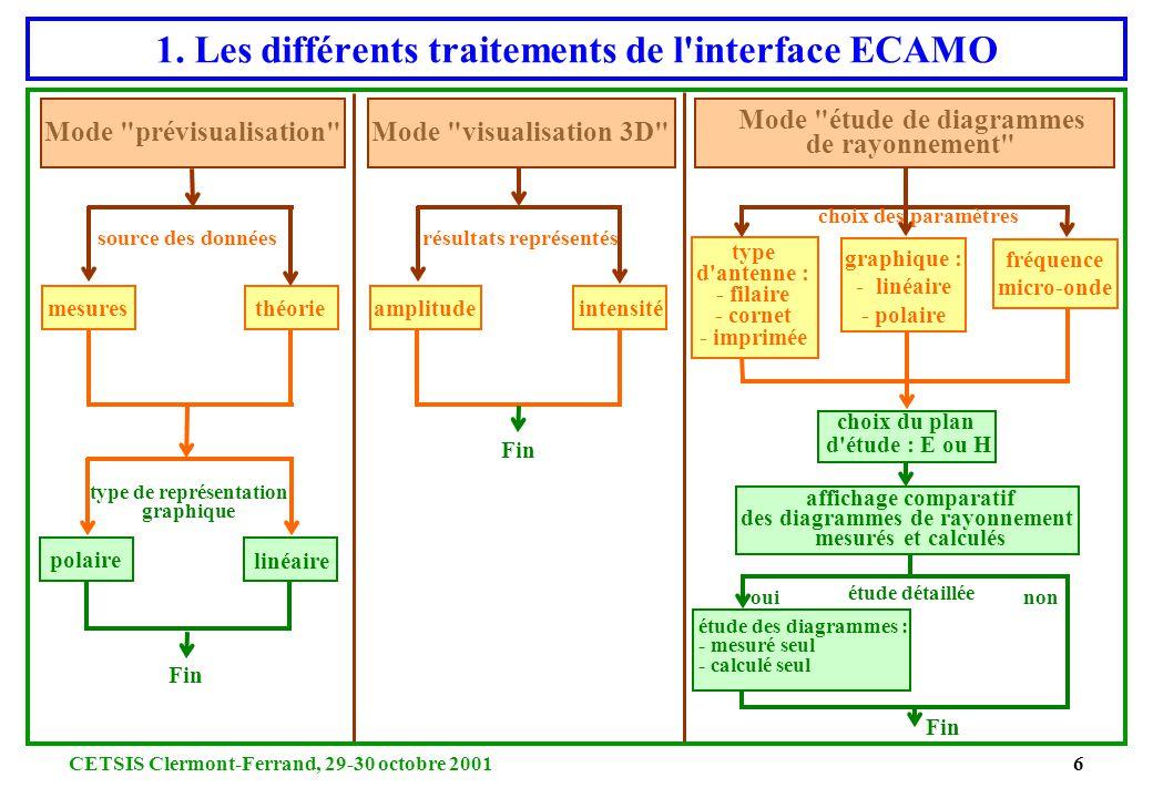 1. Les différents traitements de l interface ECAMO