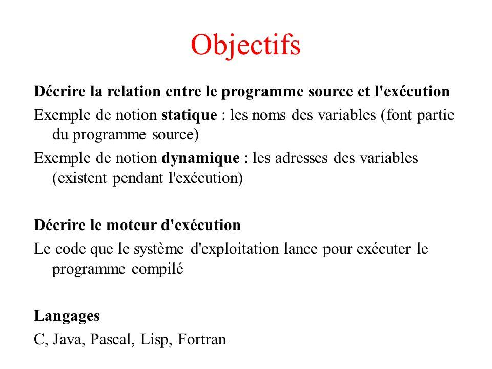 Objectifs Décrire la relation entre le programme source et l exécution