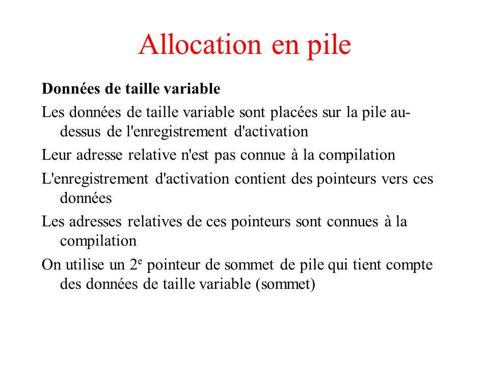Allocation en pile Données de taille variable