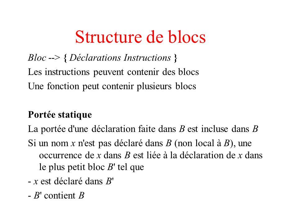 Structure de blocs Bloc --> { Déclarations Instructions }