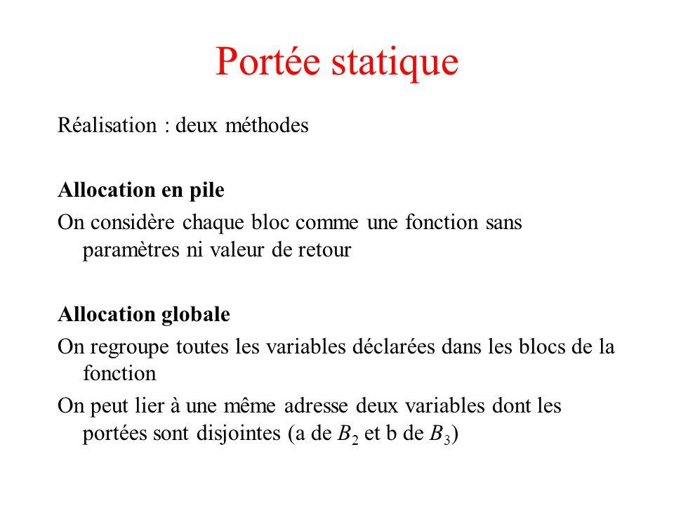 Portée statique Réalisation : deux méthodes Allocation en pile