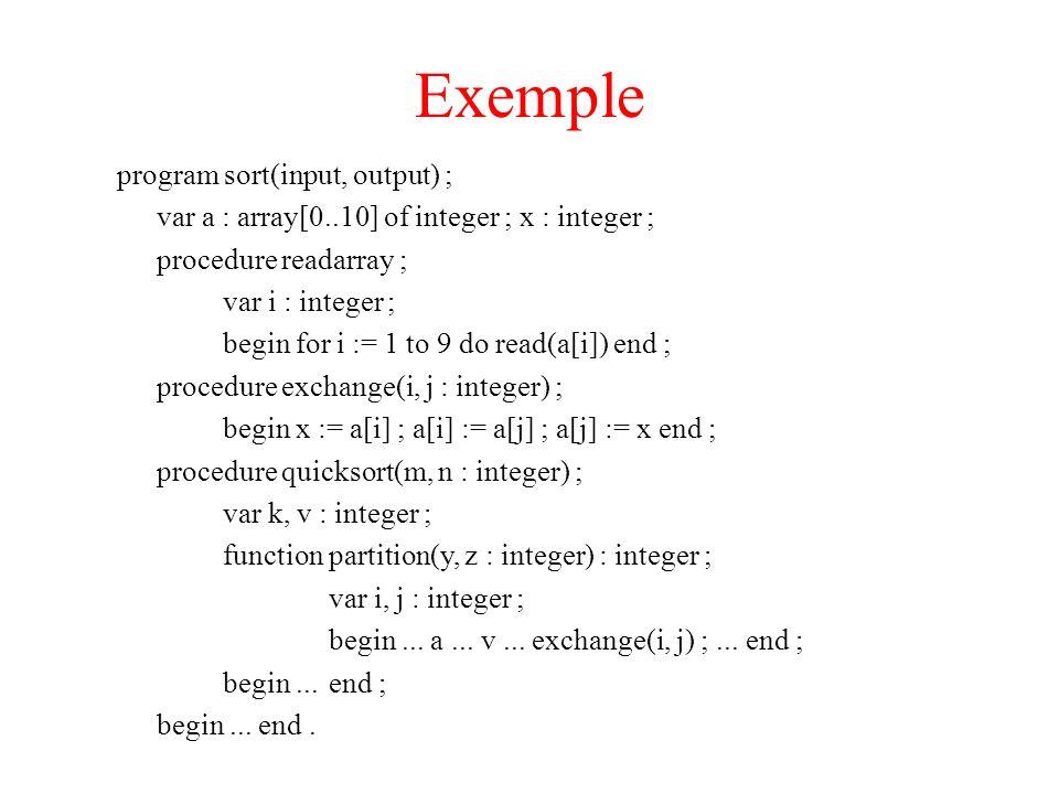 Exemple program sort(input, output) ;