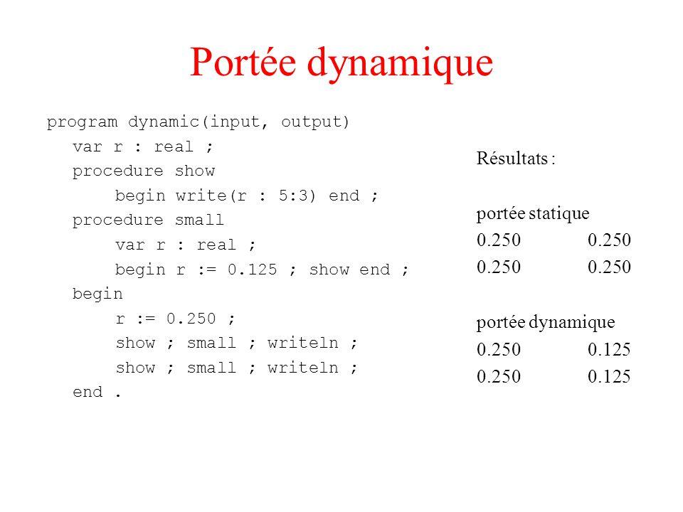 Portée dynamique Résultats : portée statique 0.250 0.250
