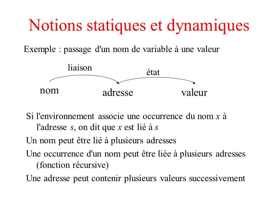 Notions statiques et dynamiques
