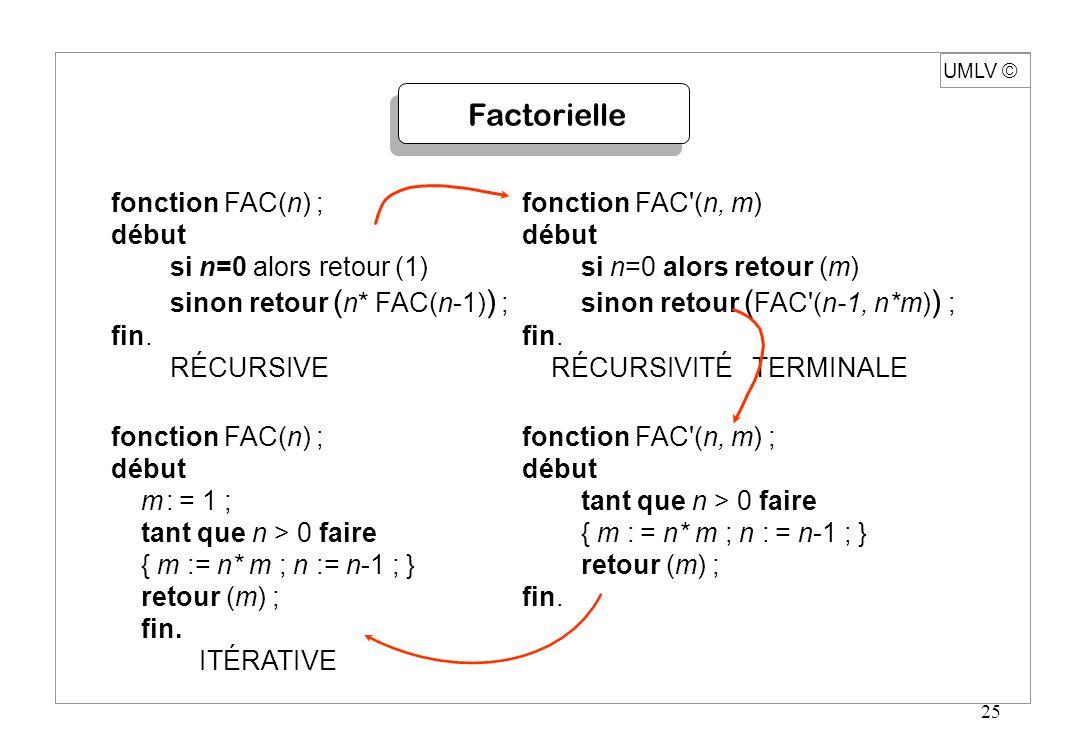 Factorielle UMLV ã fonction FAC(n) ; fonction FAC (n, m) début début