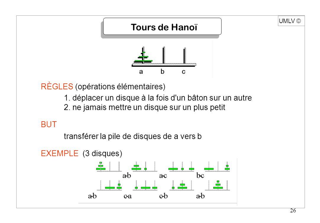 Tours de Hanoï UMLV ã RÈGLES (opérations élémentaires)