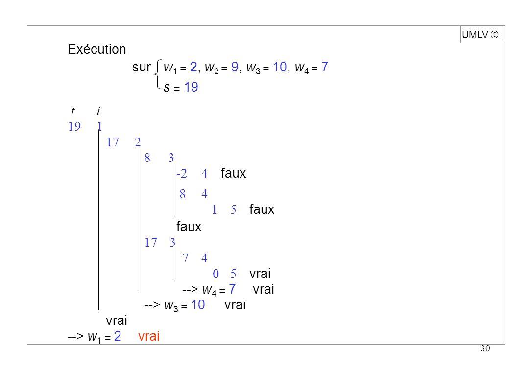 UMLV ã Exécution sur w1 = 2, w2 = 9, w3 = 10, w4 = 7 s = 19 t i 19 1
