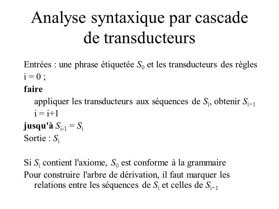 Analyse syntaxique par cascade de transducteurs