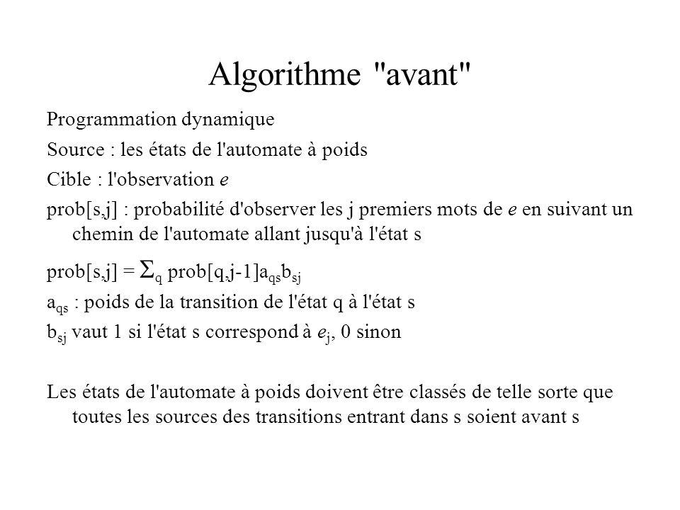 Algorithme avant Programmation dynamique