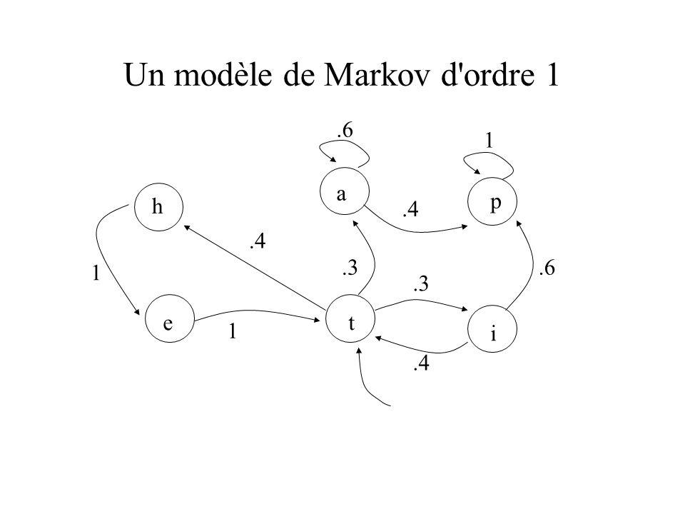 Un modèle de Markov d ordre 1