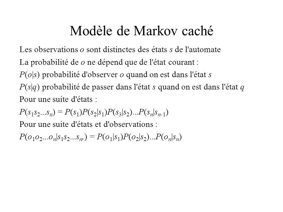 Modèle de Markov caché Les observations o sont distinctes des états s de l automate. La probabilité de o ne dépend que de l état courant :