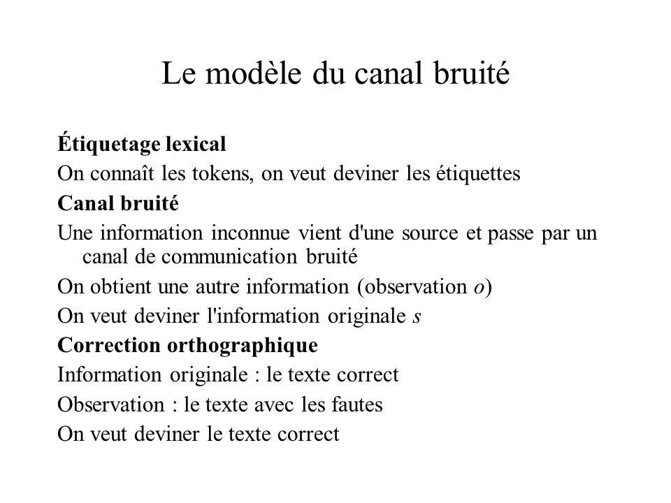 Le modèle du canal bruité
