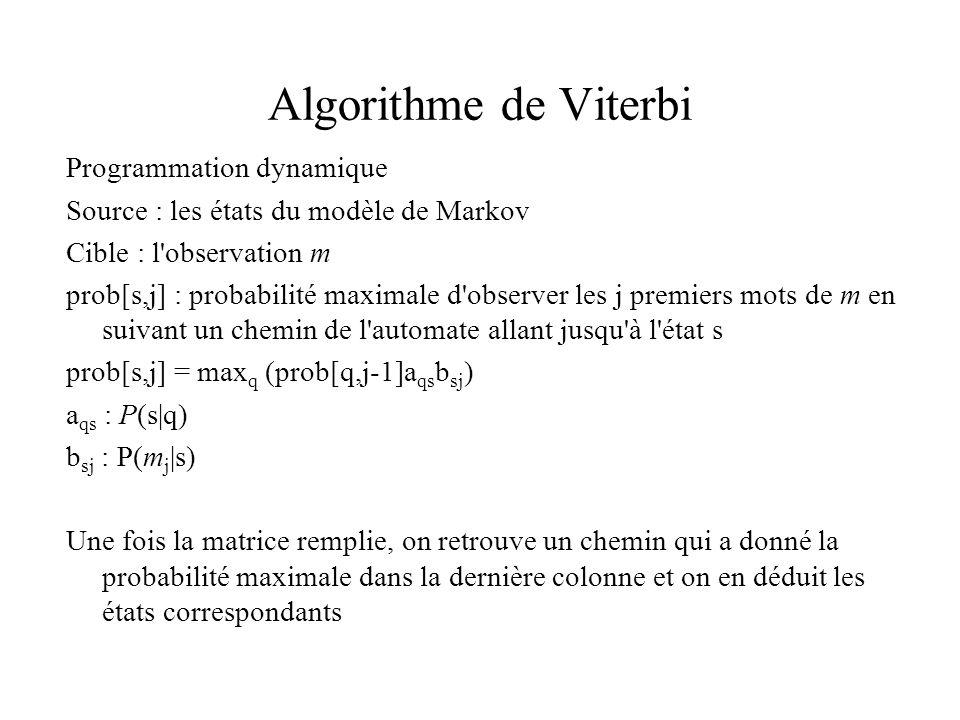 Algorithme de Viterbi Programmation dynamique