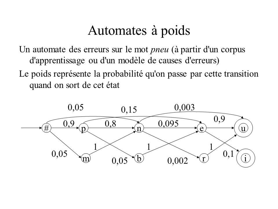 Automates à poids Un automate des erreurs sur le mot pneu (à partir d un corpus d apprentissage ou d un modèle de causes d erreurs)