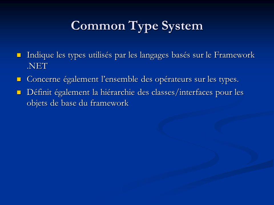 Common Type System Indique les types utilisés par les langages basés sur le Framework .NET.