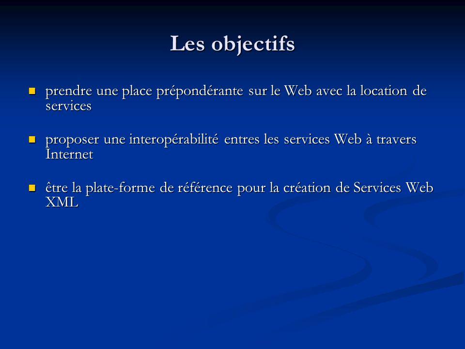 Les objectifs prendre une place prépondérante sur le Web avec la location de services.