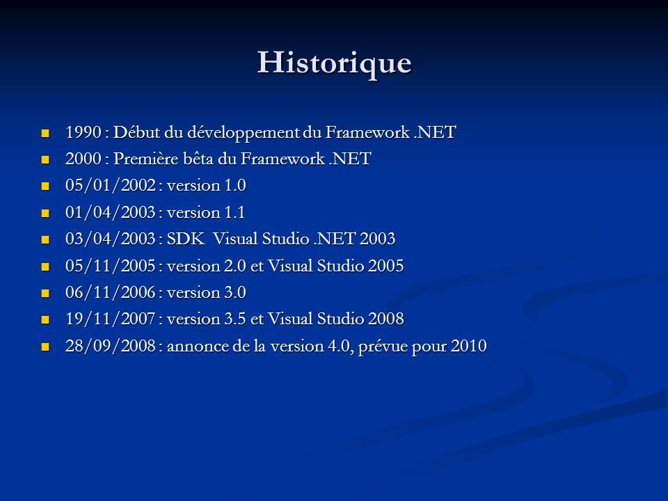 Historique 1990 : Début du développement du Framework .NET