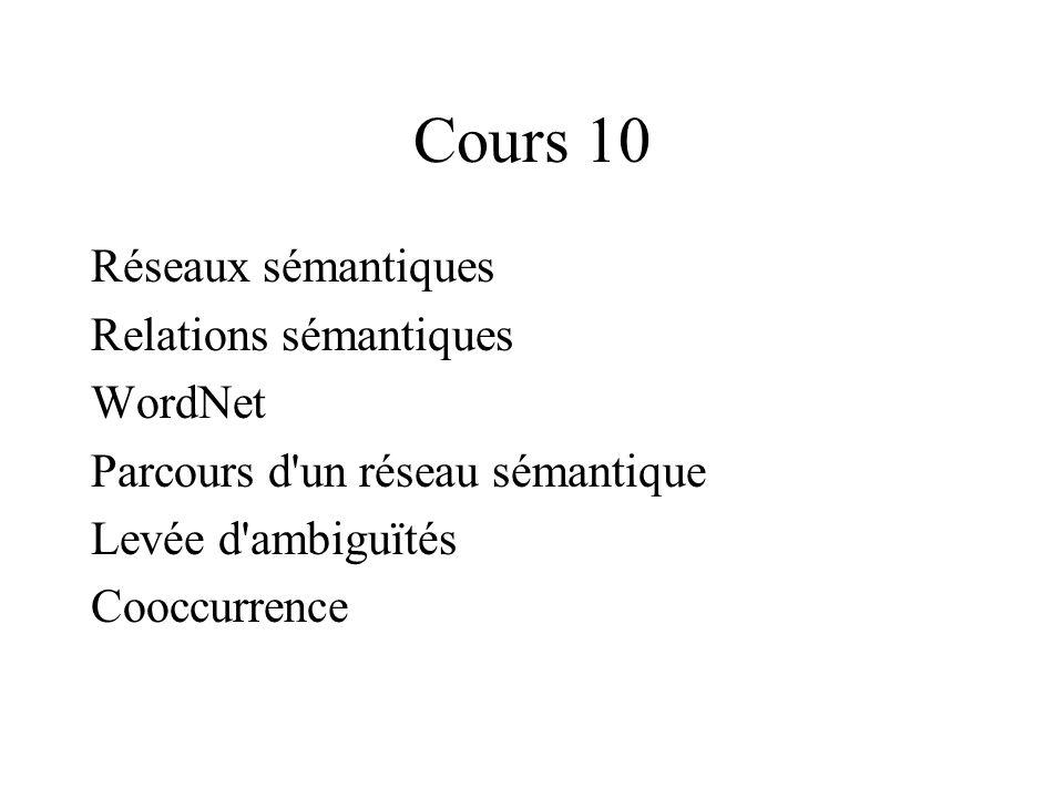 Cours 10 Réseaux sémantiques Relations sémantiques WordNet