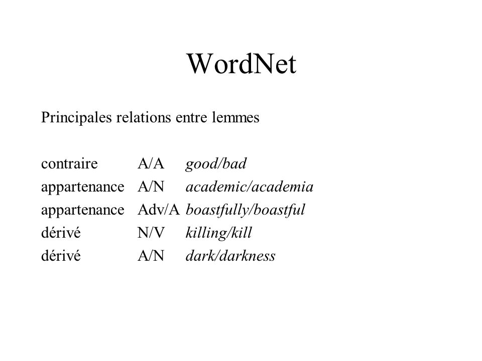 WordNet Principales relations entre lemmes contraire A/A good/bad