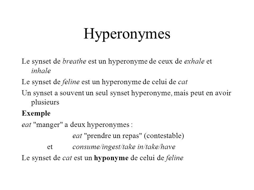 Hyperonymes Le synset de breathe est un hyperonyme de ceux de exhale et inhale. Le synset de feline est un hyperonyme de celui de cat.
