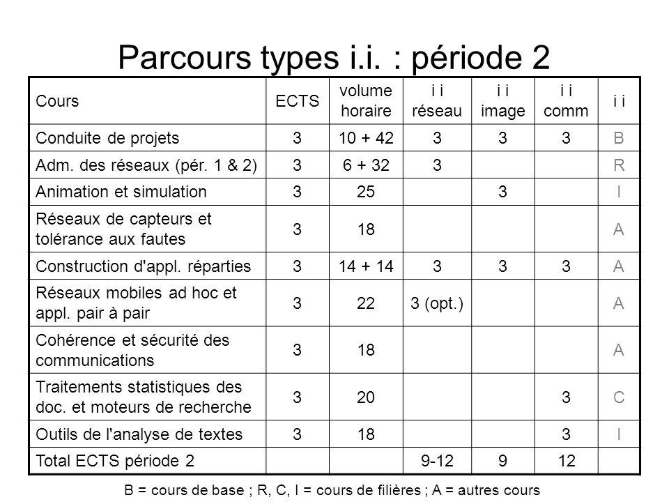 Parcours types i.i. : période 2