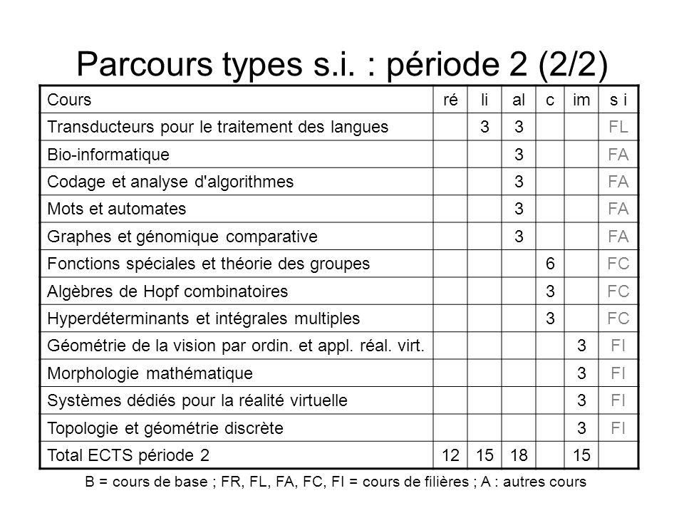 Parcours types s.i. : période 2 (2/2)