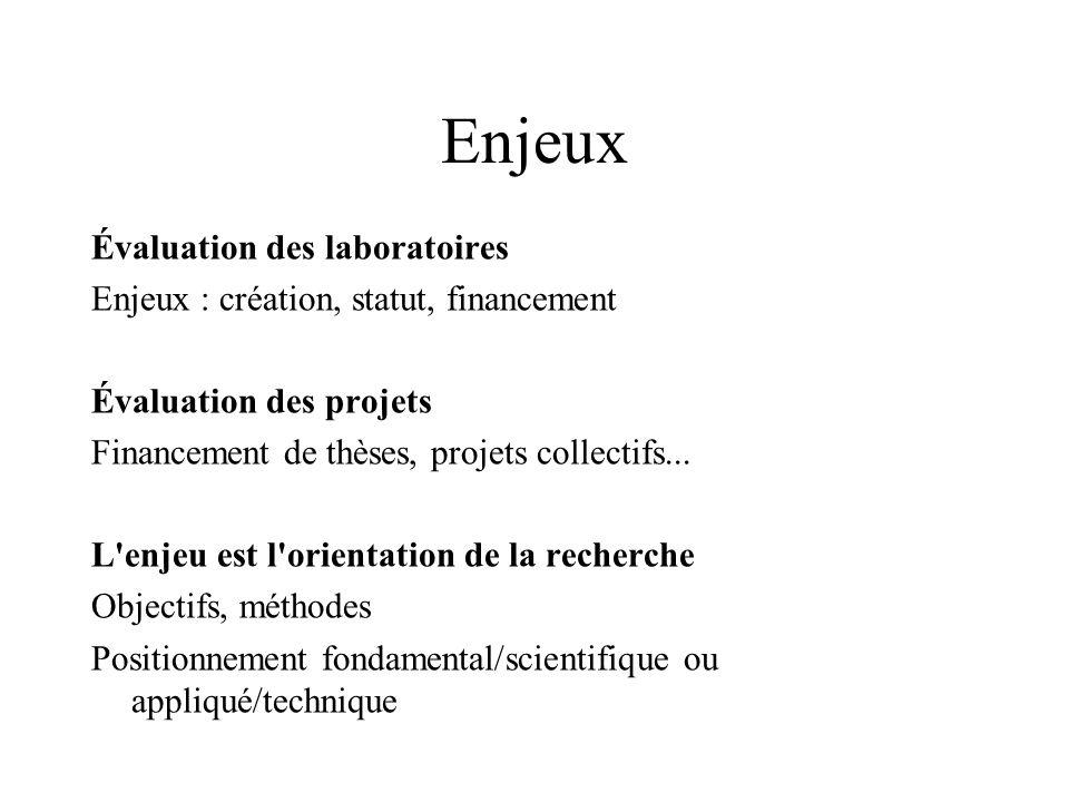Enjeux Évaluation des laboratoires