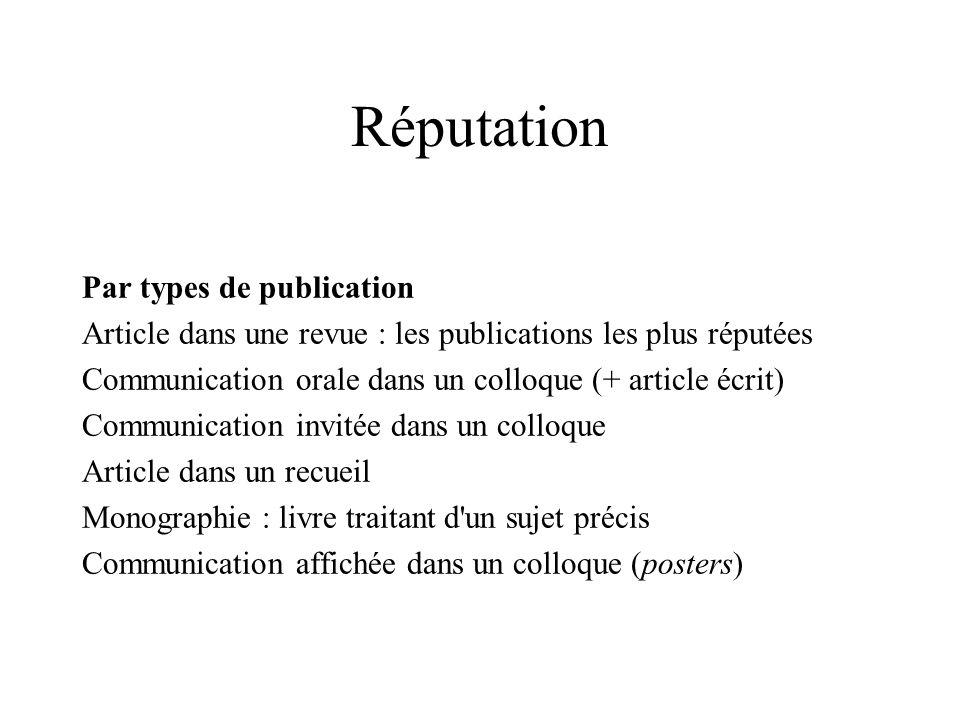 Réputation Par types de publication