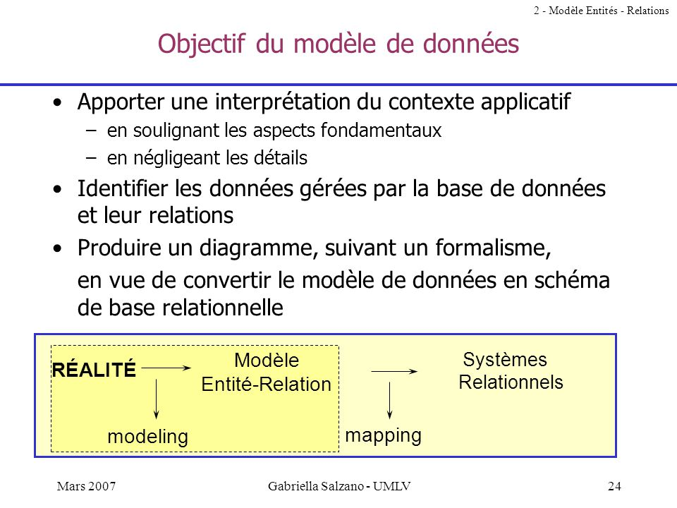Objectif du modèle de données