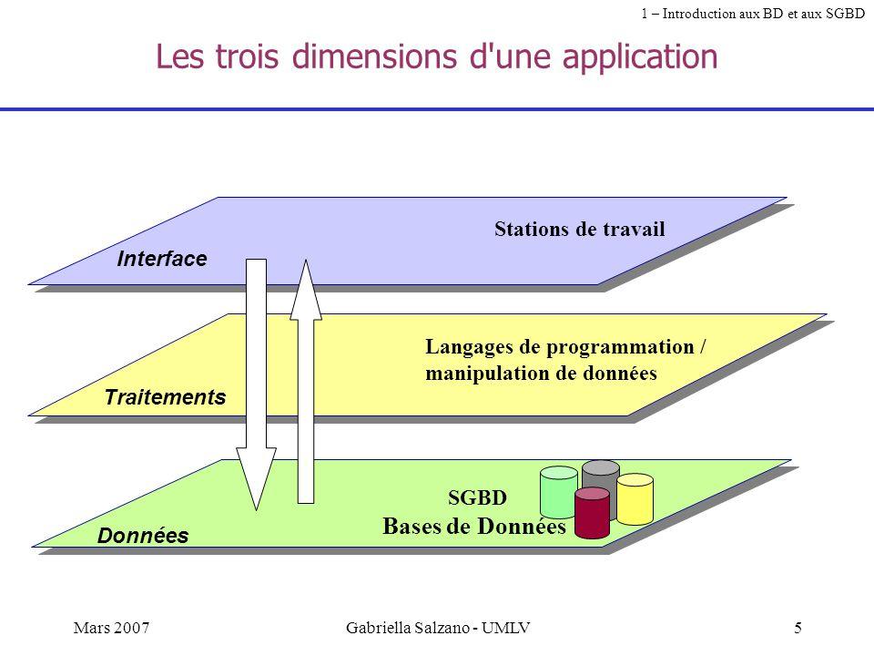 Les trois dimensions d une application