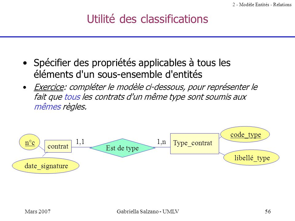 Utilité des classifications