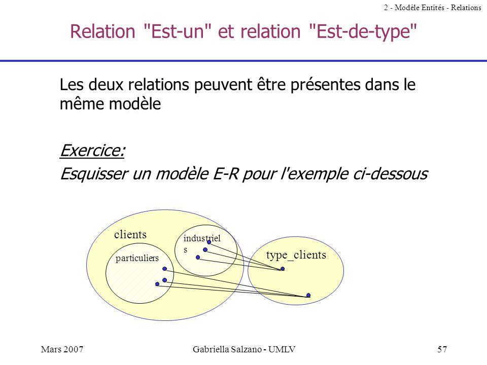 Relation Est-un et relation Est-de-type