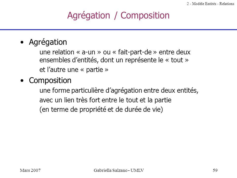 Agrégation / Composition