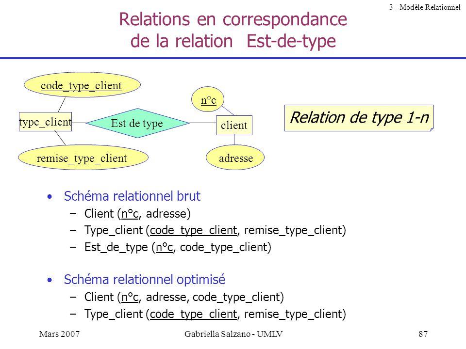 Relations en correspondance de la relation Est-de-type