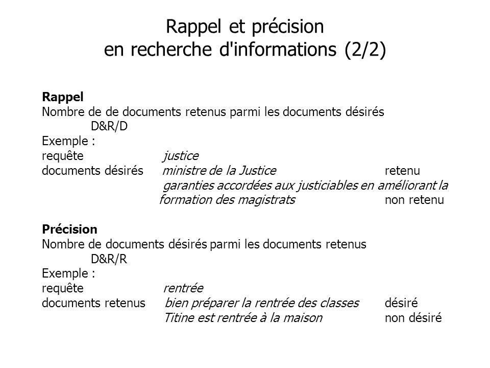 Rappel et précision en recherche d informations (2/2)