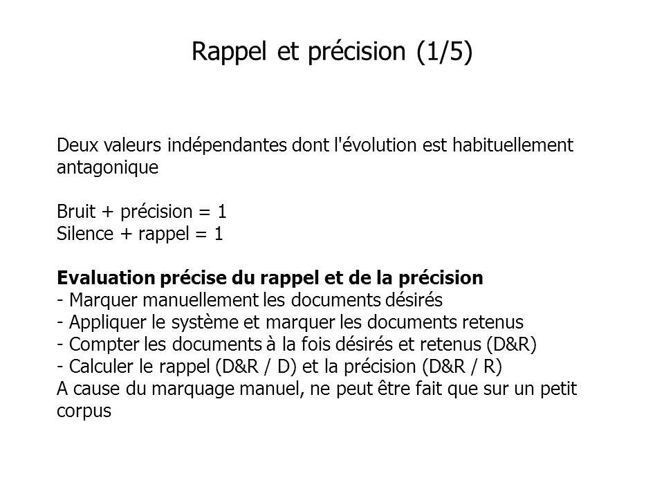 Rappel et précision (1/5)