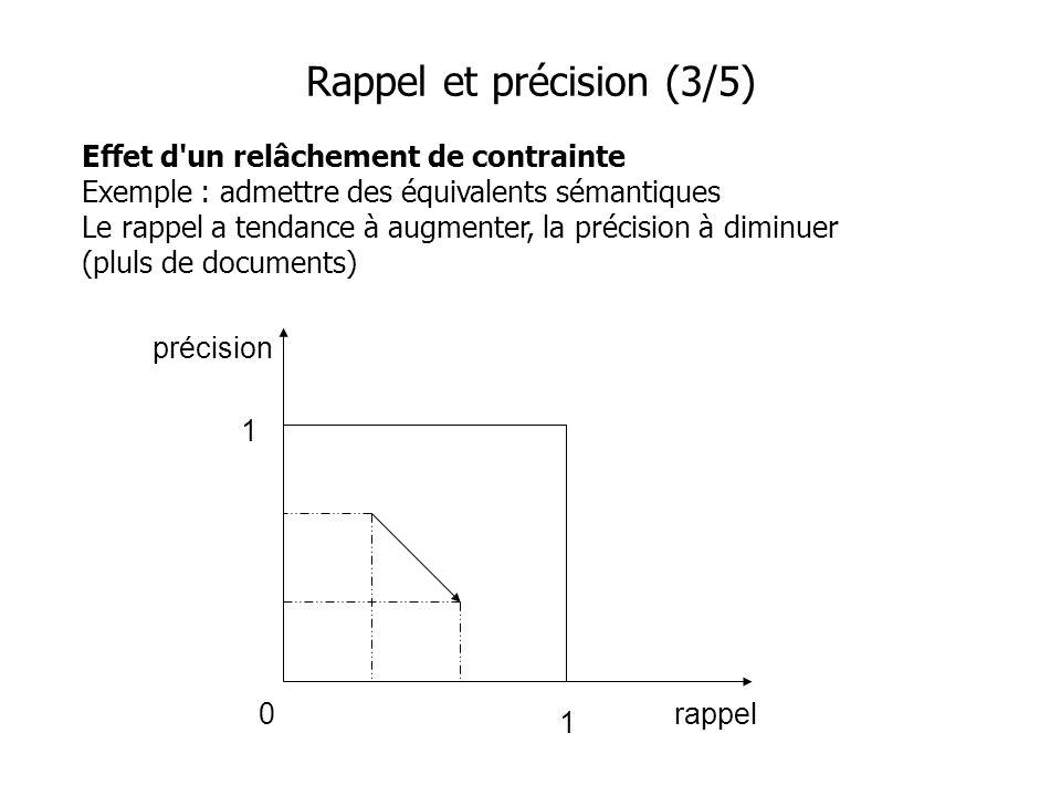Rappel et précision (3/5)
